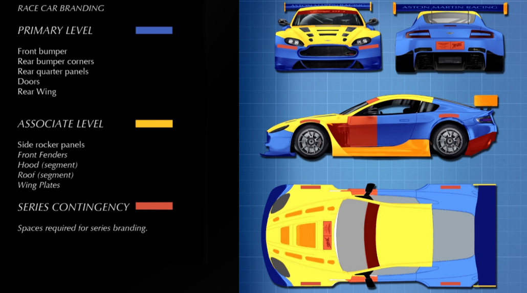 Vinyl Wraps & Graphics – The Racers Group high-performance
